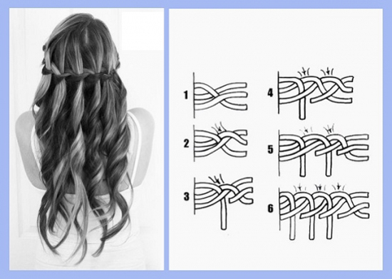 Waterfall Braid scheme
